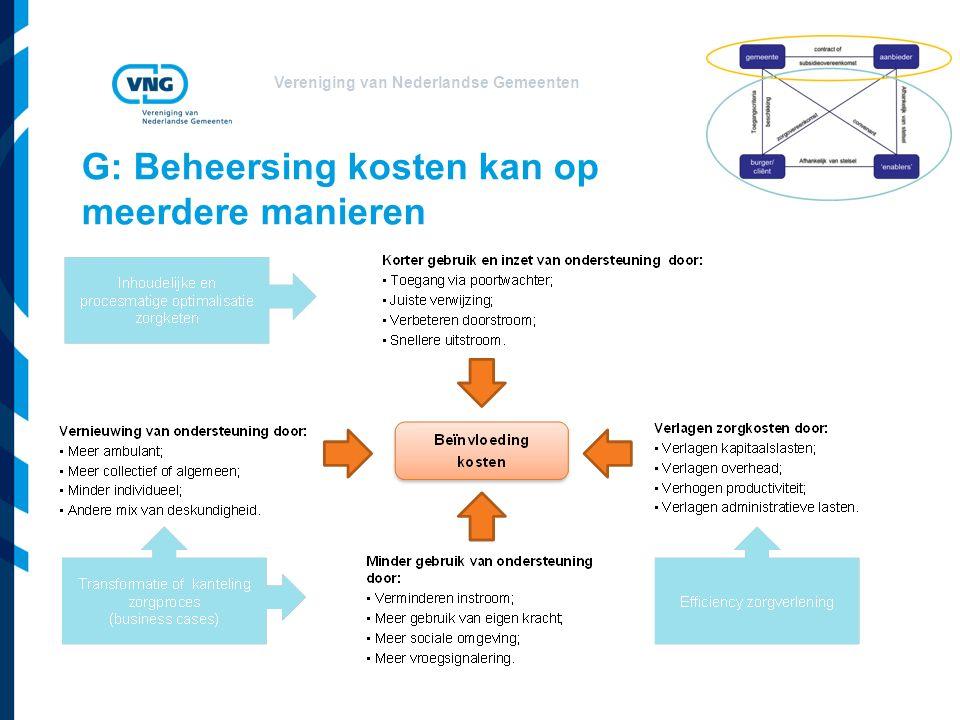Vereniging van Nederlandse Gemeenten G: Beheersing kosten kan op meerdere manieren