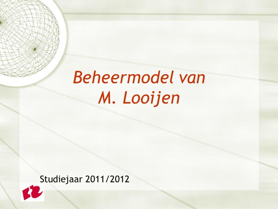 Beheermodel van M. Looijen Studiejaar 2011/2012