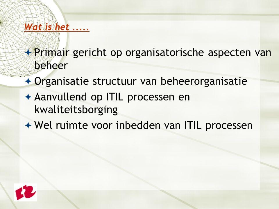 Beheerparadigma B Beheer beheert IS Informatie Systeem afgeleid van informaitebehoefte in RS Reëel systeem