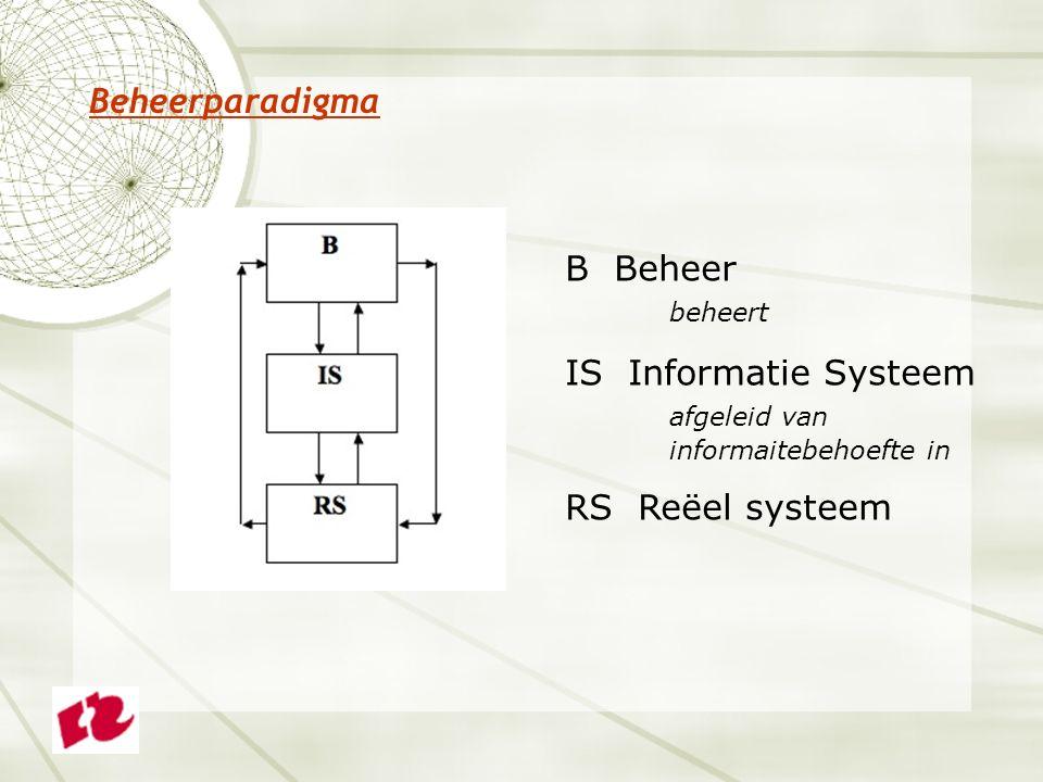 Geautomatiseerd informatiesysteem plus: