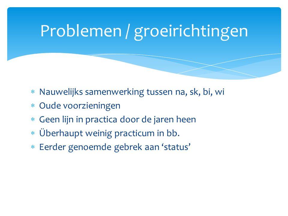  Nauwelijks samenwerking tussen na, sk, bi, wi  Oude voorzieningen  Geen lijn in practica door de jaren heen  Überhaupt weinig practicum in bb. 
