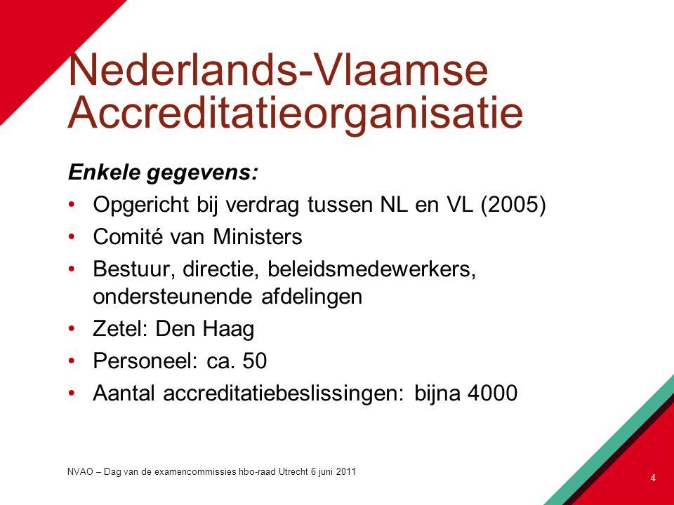 Nederlands-Vlaamse Accreditatieorganisatie Enkele gegevens: Opgericht bij verdrag tussen NL en VL (2005) Comité van Ministers Bestuur, directie, beleidsmedewerkers, ondersteunende afdelingen Zetel: Den Haag Personeel: ca.