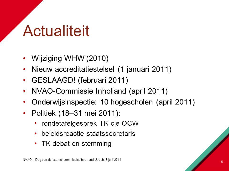 Actualiteit Wijziging WHW (2010) Nieuw accreditatiestelsel (1 januari 2011) GESLAAGD.