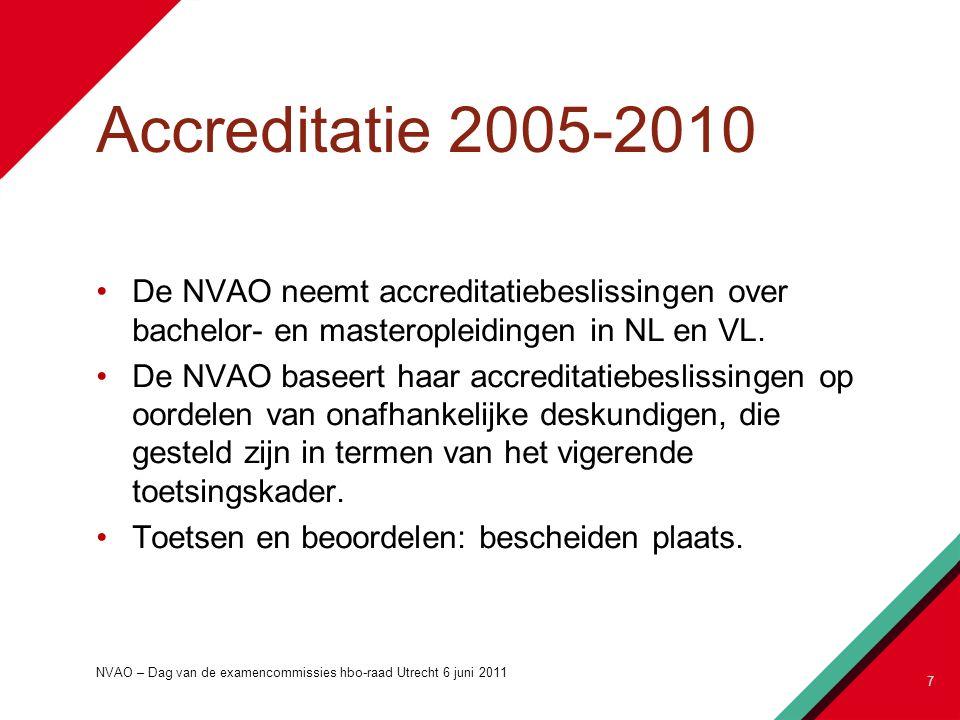 Accreditatie 2005-2010 De NVAO neemt accreditatiebeslissingen over bachelor- en masteropleidingen in NL en VL.