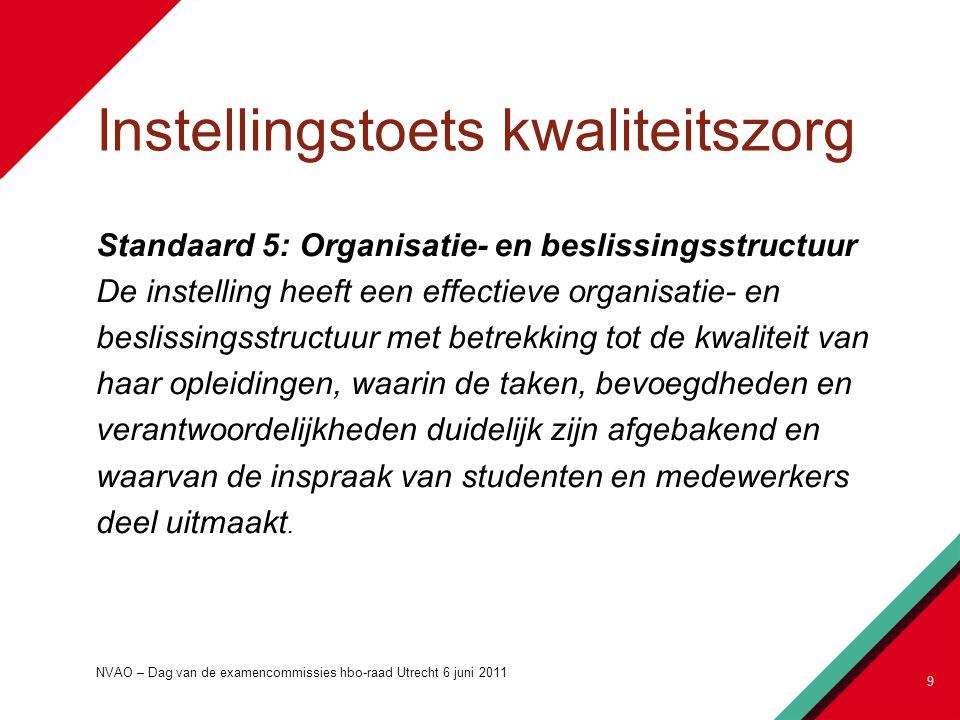 Instellingstoets kwaliteitszorg Standaard 5: Organisatie- en beslissingsstructuur De instelling heeft een effectieve organisatie- en beslissingsstruct