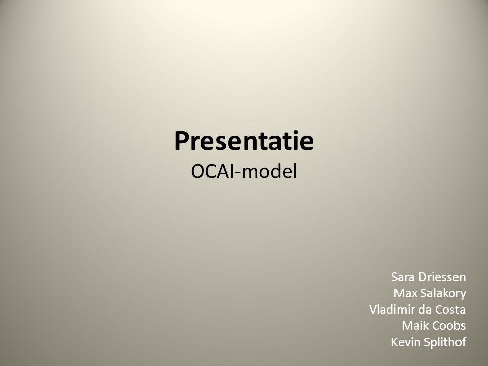 Inhoudsopgave Wat is het OCAI-model.