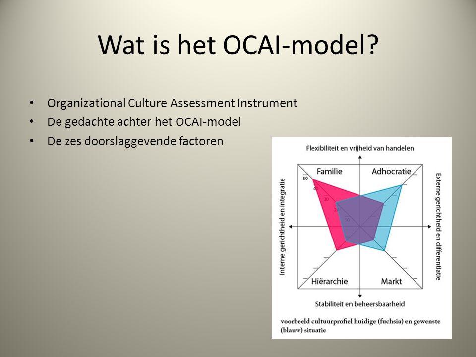 Wat is het OCAI-model? Organizational Culture Assessment Instrument De gedachte achter het OCAI-model De zes doorslaggevende factoren