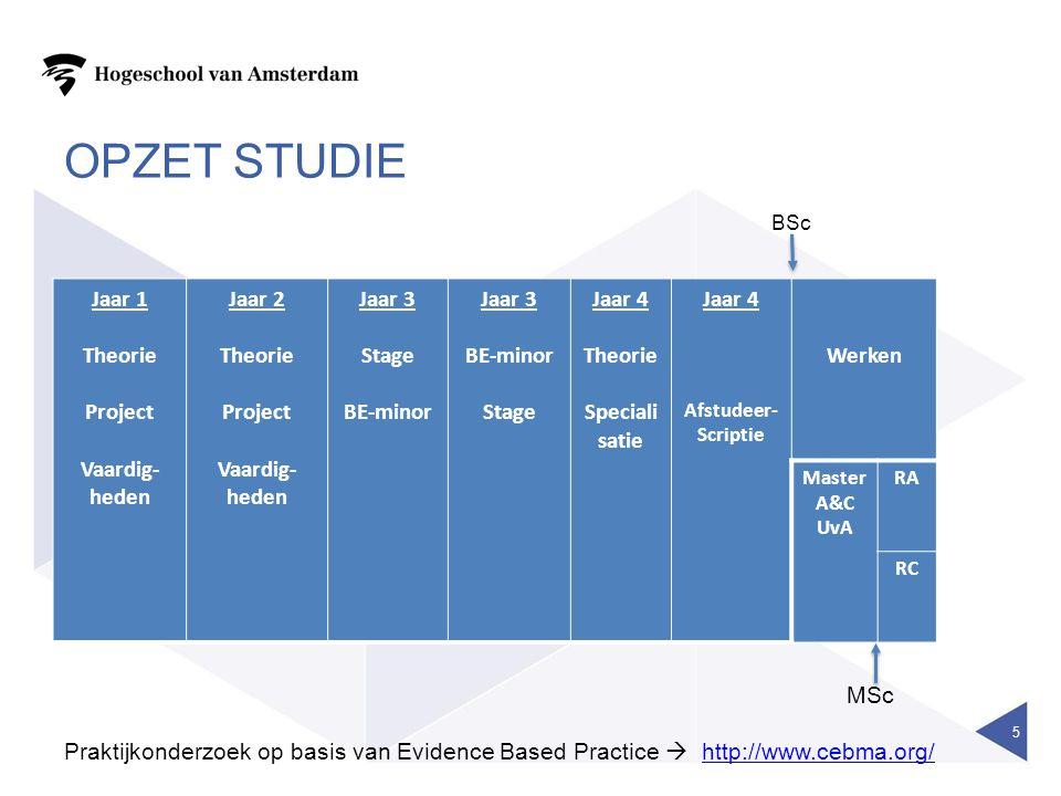 OPZET STUDIE BSc MSc Praktijkonderzoek op basis van Evidence Based Practice  http://www.cebma.org/http://www.cebma.org/ 5 Jaar 1 Theorie Project Vaardig- heden Jaar 2 Theorie Project Vaardig- heden Jaar 3 Stage BE-minor Jaar 3 BE-minor Stage Jaar 4 Theorie Speciali satie Jaar 4 Afstudeer- Scriptie Werken Master A&C UvA RA RC