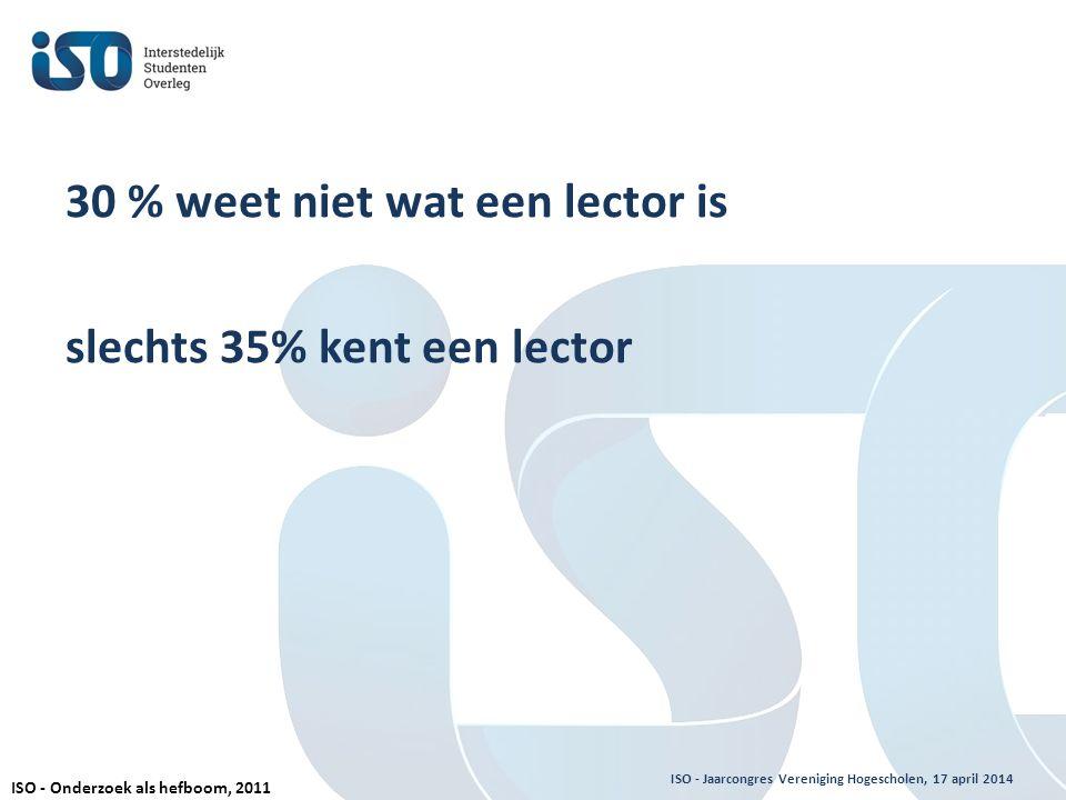 30 % weet niet wat een lector is slechts 35% kent een lector ISO - Onderzoek als hefboom, 2011