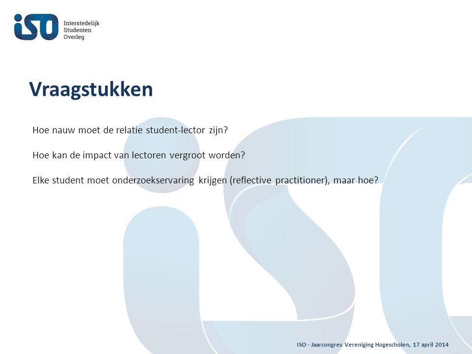 ISO - Jaarcongres Vereniging Hogescholen, 17 april 2014 Vraagstukken Hoe nauw moet de relatie student-lector zijn.