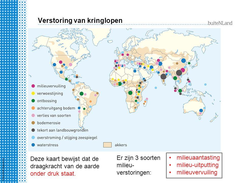 Verstoring van kringlopen Deze kaart bewijst dat de draagkracht van de aarde onder druk staat. Er zijn 3 soorten milieu- verstoringen: milieuaantastin