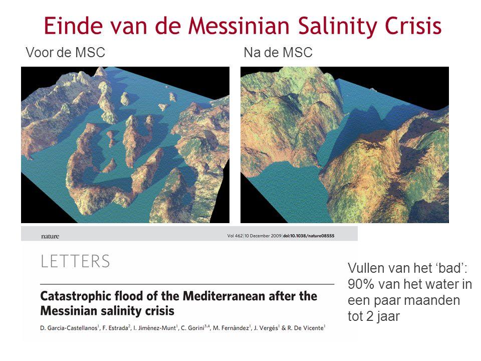 Einde van de Messinian Salinity Crisis Voor de MSCNa de MSC Vullen van het 'bad': 90% van het water in een paar maanden tot 2 jaar