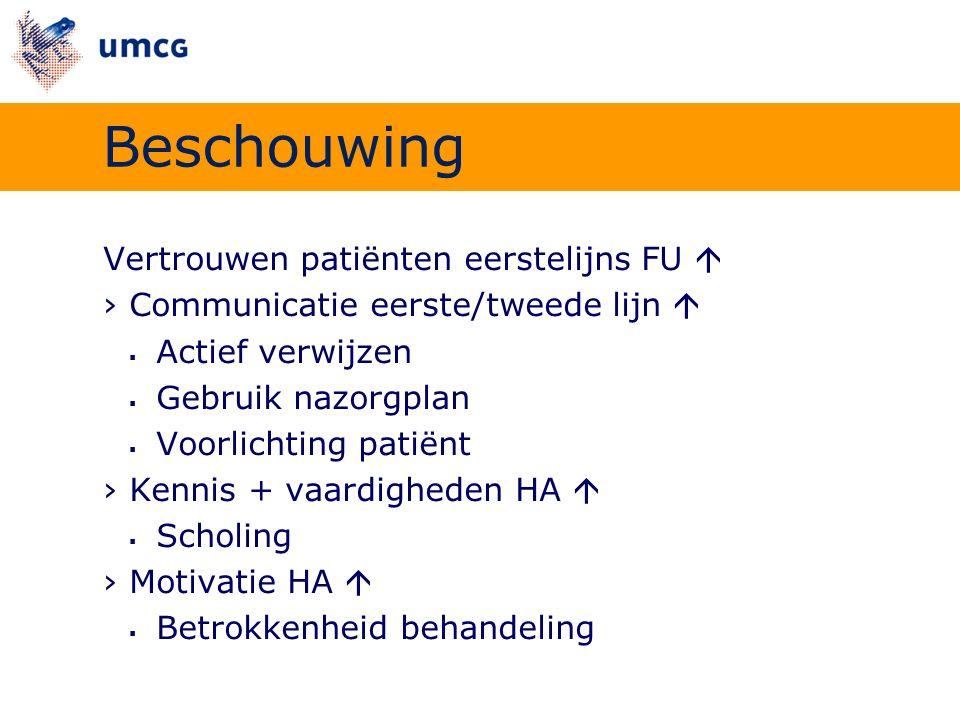 Vertrouwen patiënten eerstelijns FU  ›Communicatie eerste/tweede lijn   Actief verwijzen  Gebruik nazorgplan  Voorlichting patiënt ›Kennis + vaar