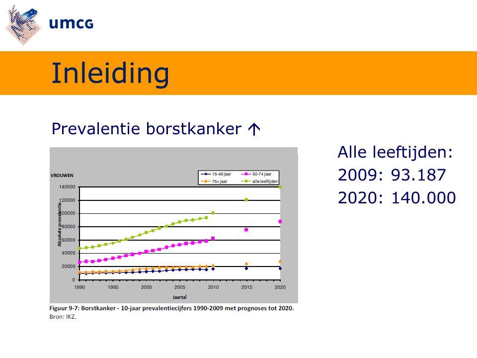 Prevalentie borstkanker  Alle leeftijden: 2009: 93.187 2020: 140.000 Inleiding