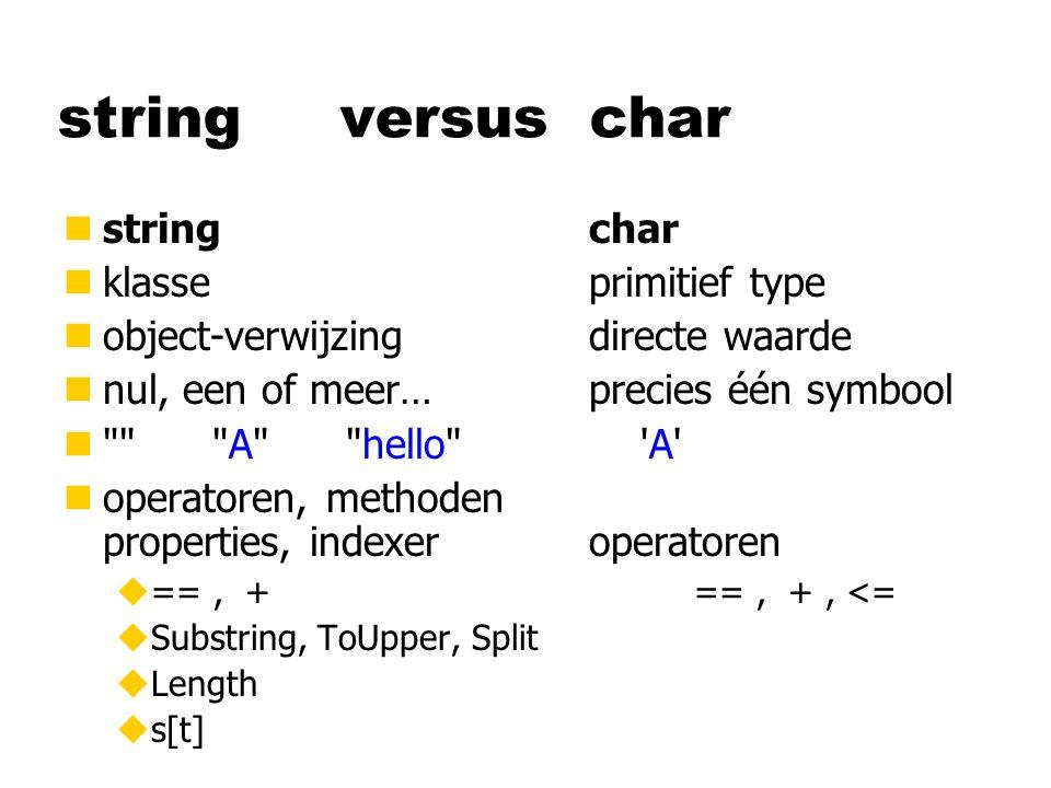 string versus char nstringchar nklasseprimitief type nobject-verwijzingdirecte waarde nnul, een of meer…precies één symbool n A hello A noperatoren, methoden properties, indexeroperatoren u==, +==, +, <= uSubstring, ToUpper, Split uLength us[t]