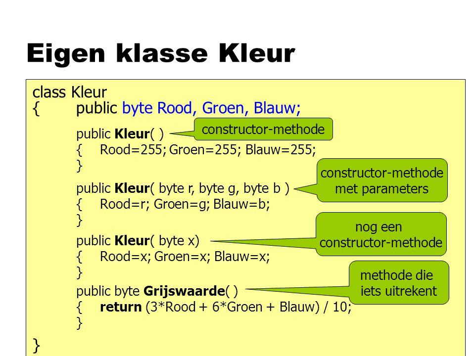 Eigen klasse Kleur { class Kleur } public byte Rood, Groen, Blauw; public Kleur( ) { } Rood=255; Groen=255; Blauw=255; constructor-methode public Kleur( byte r, byte g, byte b ) { } Rood=r; Groen=g; Blauw=b; constructor-methode met parameters public Kleur( byte x) { } Rood=x; Groen=x; Blauw=x; nog een constructor-methode public byte Grijswaarde( ) { } return (3*Rood + 6*Groen + Blauw) / 10; methode die iets uitrekent