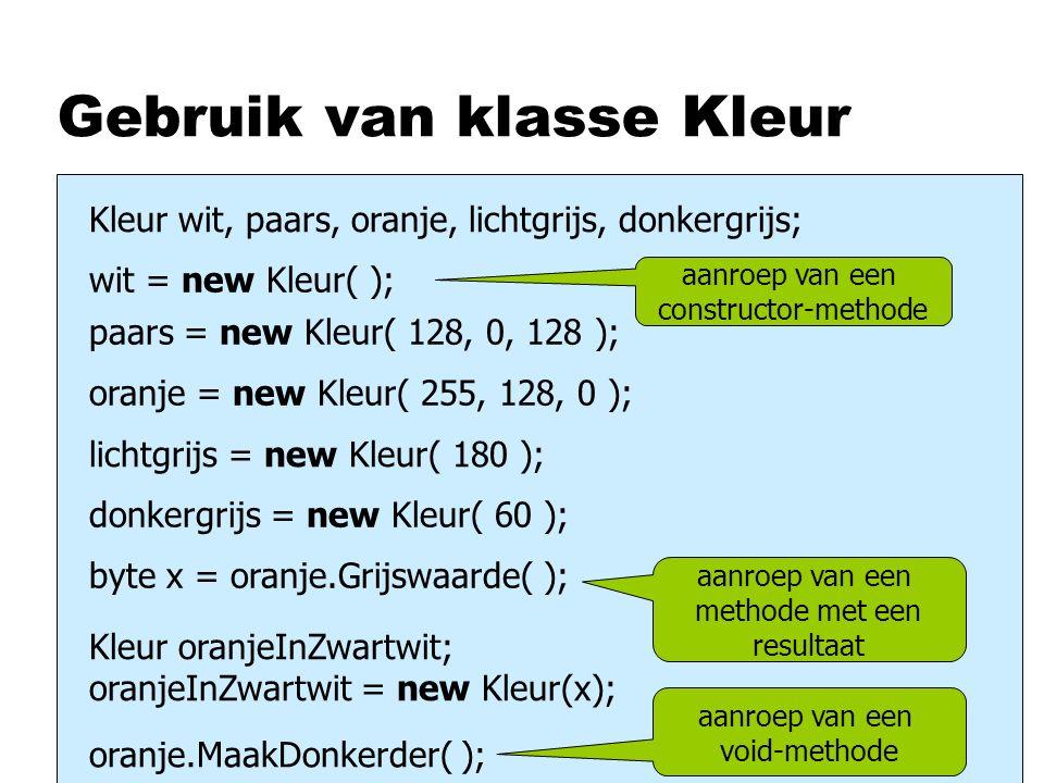 Gebruik van klasse Kleur Kleur wit, paars, oranje, lichtgrijs, donkergrijs; wit = new Kleur( ); paars = new Kleur( 128, 0, 128 ); oranje = new Kleur( 255, 128, 0 ); lichtgrijs = new Kleur( 180 ); donkergrijs = new Kleur( 60 ); byte x = oranje.Grijswaarde( ); Kleur oranjeInZwartwit; oranjeInZwartwit = new Kleur(x); oranje.MaakDonkerder( ); aanroep van een constructor-methode aanroep van een methode met een resultaat aanroep van een void-methode