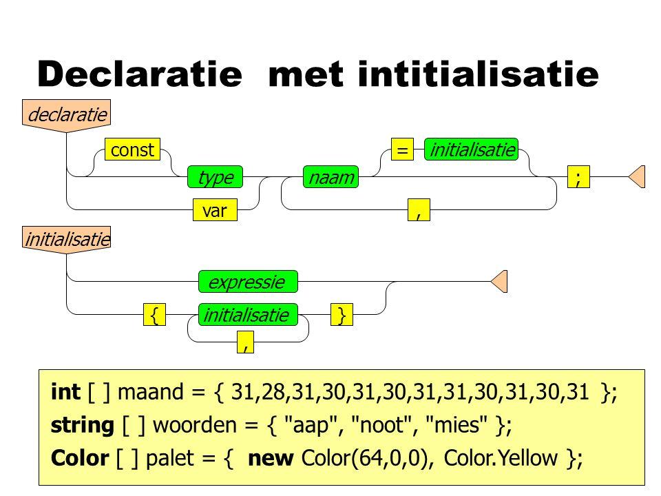 Declaratie declaratie naamtype, =initialisatieconst ; var met intitialisatie initialisatie expressie initialisatie}{, string [ ] woorden = { aap , noot , mies }; int [ ] maand = { 31,28,31,30,31,30,31,31,30,31,30,31 }; Color [ ] palet = { new Color(64,0,0), Color.Yellow };