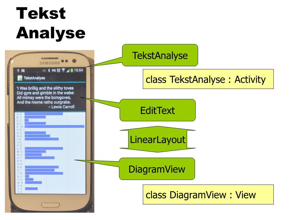 Tekst Analyse EditText TekstAnalyse DiagramView class TekstAnalyse : Activity class DiagramView : View LinearLayout
