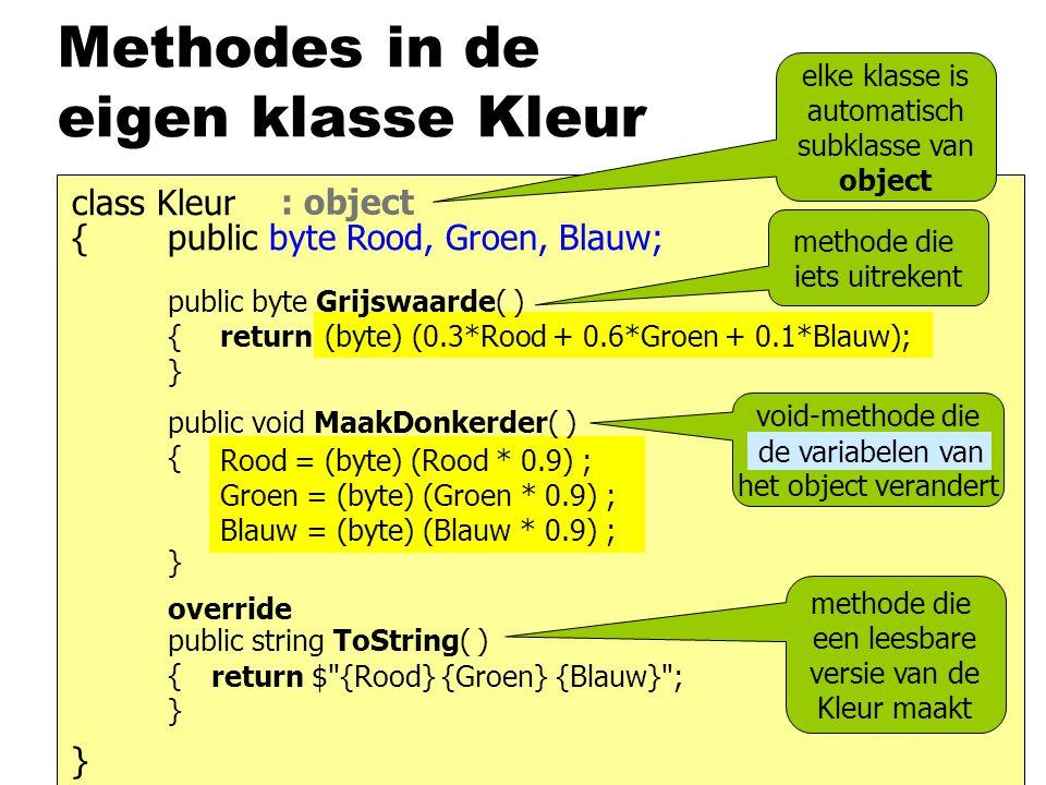 Methodes in de eigen klasse Kleur { class Kleur } public byte Rood, Groen, Blauw; return (3*Rood + 6*Groen + Blauw) / 10; methode die iets uitrekent void-methode die het object verandert Rood = Rood * 0.9; Groen = Groen * 0.9; Blauw = Blauw * 0.9; Rood = (byte) (Rood * 0.9) ; Groen = (byte) (Groen * 0.9) ; Blauw = (byte) (Blauw * 0.9) ; de variabelen van public string ToString( ) { } return $ {Rood} {Groen} {Blauw} ; override : object methode die een leesbare versie van de Kleur maakt elke klasse is automatisch subklasse van object (byte) (0.3*Rood + 0.6*Groen + 0.1*Blauw); public byte Grijswaarde( ) { } public void MaakDonkerder( ) { }