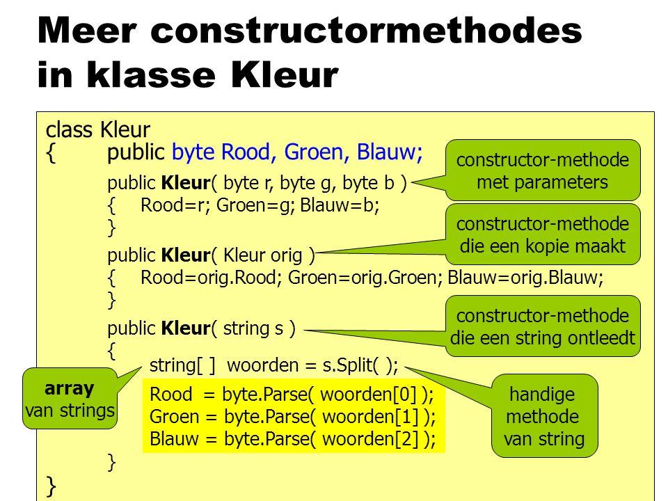 Meer constructormethodes in klasse Kleur { class Kleur } public byte Rood, Groen, Blauw; public Kleur( byte r, byte g, byte b ) { } Rood=r; Groen=g; Blauw=b; constructor-methode met parameters public Kleur( Kleur orig ) { } Rood=orig.Rood; Groen=orig.Groen; Blauw=orig.Blauw; constructor-methode die een kopie maakt public Kleur( string s ) { } constructor-methode die een string ontleedt string[ ] woorden = s.Split( ); Rood = woorden[0]; Groen = woorden[1]; Blauw = woorden[2]; Rood = byte.Parse( woorden[0] ); Groen = byte.Parse( woorden[1] ); Blauw = byte.Parse( woorden[2] ); array van strings handige methode van string
