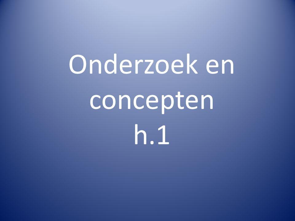 Onderzoek en concepten h.1