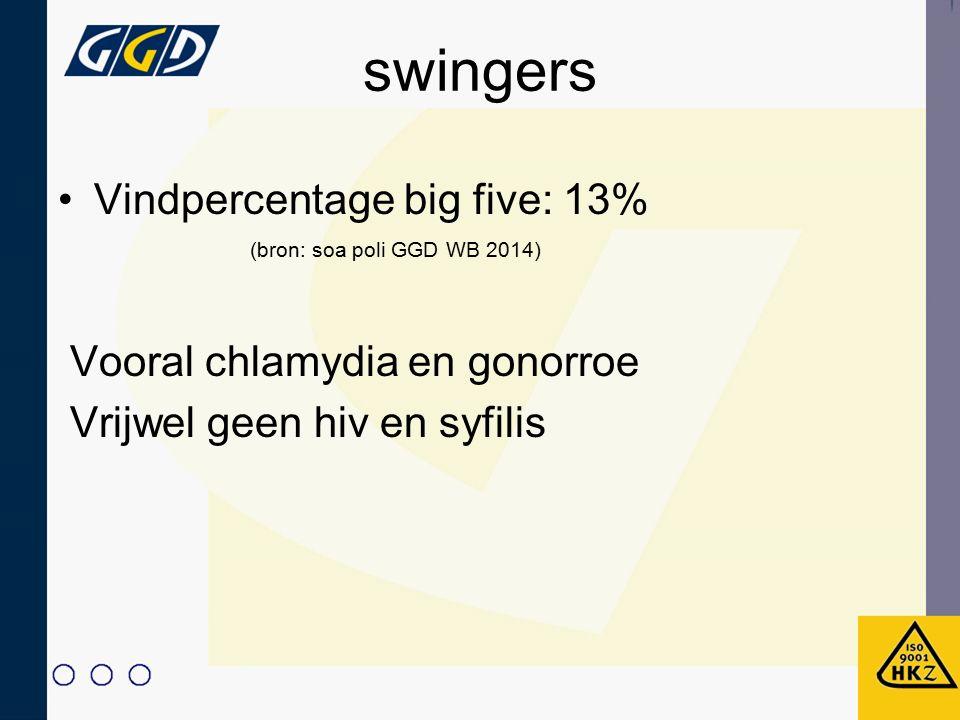 prostituees Vindpercentage big five 8,6% (NB vindpecentage prostituant 10%)