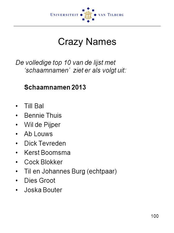 Crazy Names De volledige top 10 van de lijst met 'schaamnamen' ziet er als volgt uit: Schaamnamen 2013 Till Bal Bennie Thuis Wil de Pijper Ab Louws Di