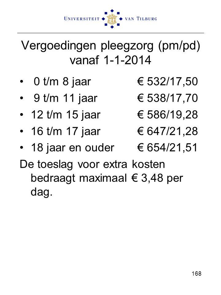 Vergoedingen pleegzorg (pm/pd) vanaf 1-1-2014 0 t/m 8 jaar€ 532/17,50 9 t/m 11 jaar€ 538/17,70 12 t/m 15 jaar€ 586/19,28 16 t/m 17 jaar€ 647/21,28 18 jaar en ouder€ 654/21,51 De toeslag voor extra kosten bedraagt maximaal € 3,48 per dag.