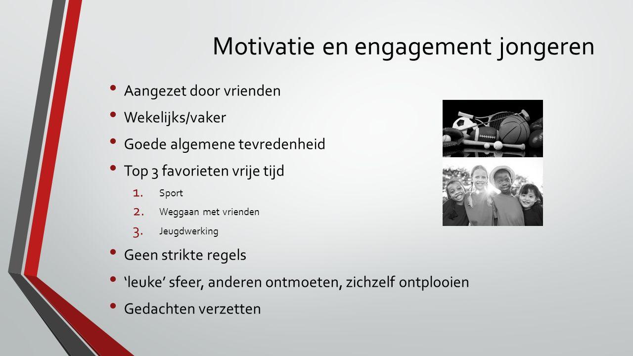 Motivatie en engagement jongeren Aangezet door vrienden Wekelijks/vaker Goede algemene tevredenheid Top 3 favorieten vrije tijd 1.
