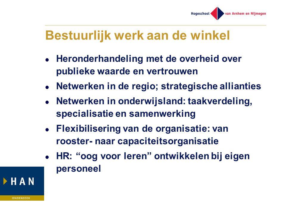 Bestuurlijk werk aan de winkel Heronderhandeling met de overheid over publieke waarde en vertrouwen Netwerken in de regio; strategische allianties Net