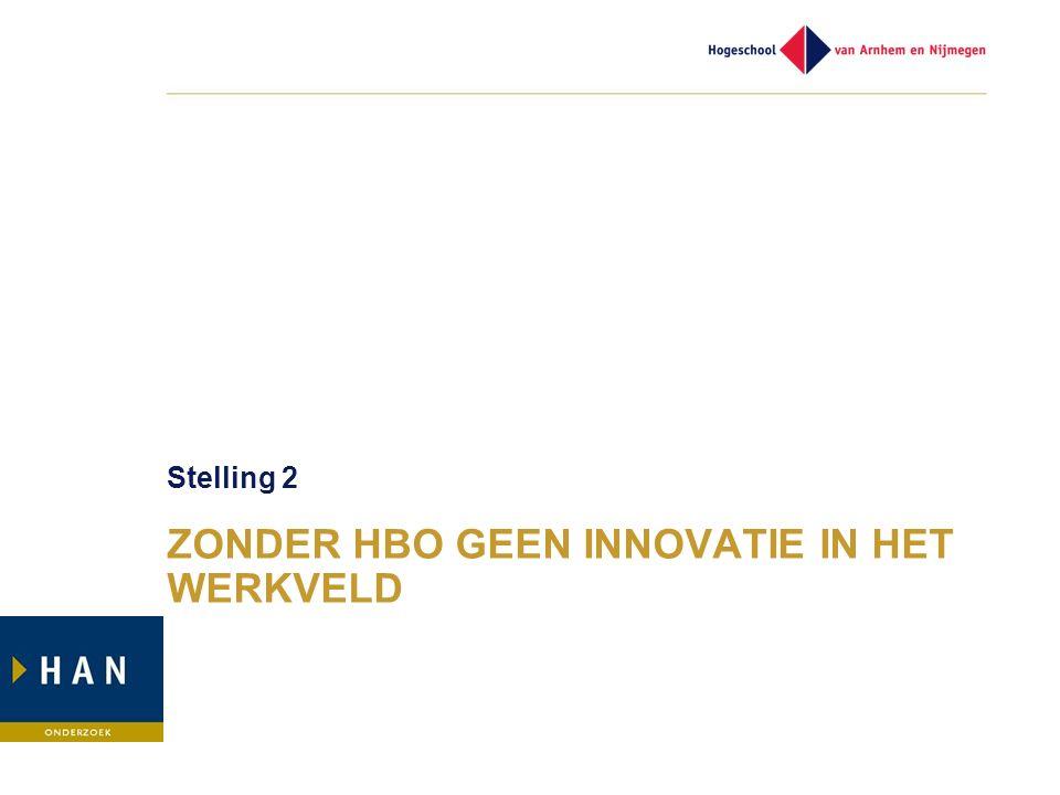 ZONDER HBO GEEN INNOVATIE IN HET WERKVELD Stelling 2