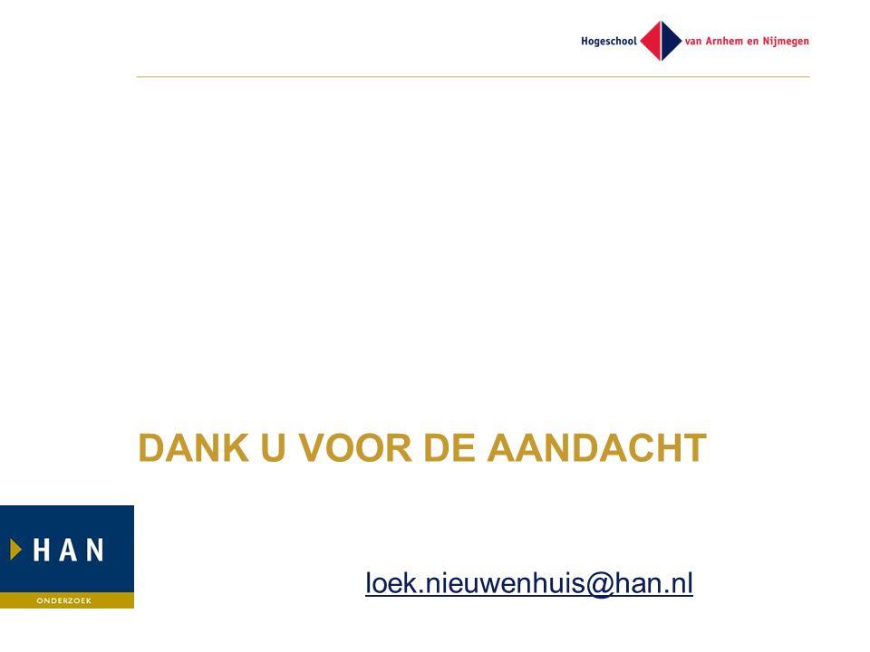 DANK U VOOR DE AANDACHT loek.nieuwenhuis@han.nl