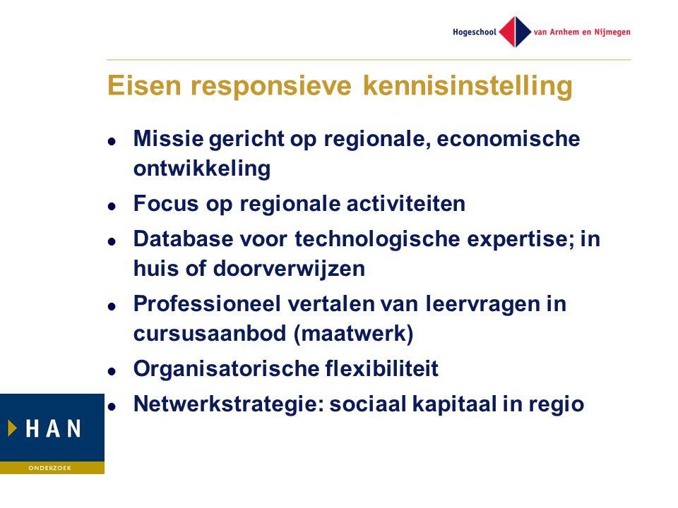 Eisen responsieve kennisinstelling Missie gericht op regionale, economische ontwikkeling Focus op regionale activiteiten Database voor technologische