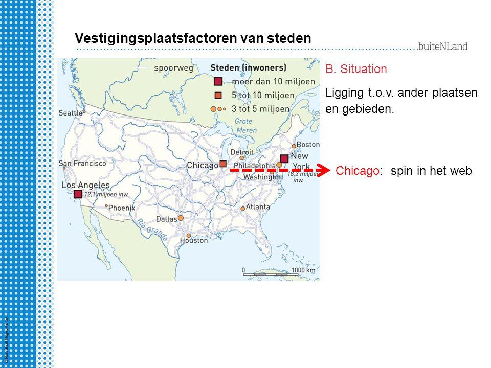B.Situation Ligging t.o.v. ander plaatsen en gebieden.