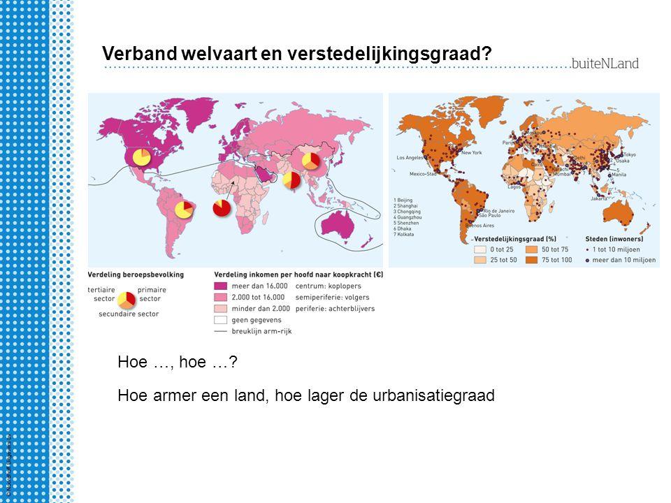 Verband welvaart en verstedelijkingsgraad.