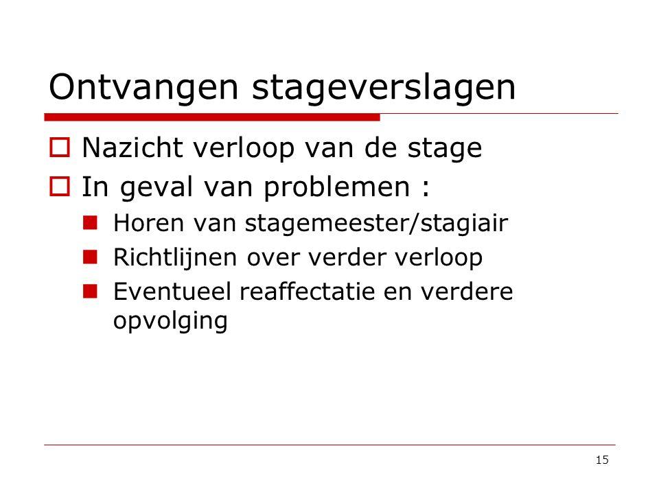 Ontvangen stageverslagen  Nazicht verloop van de stage  In geval van problemen : Horen van stagemeester/stagiair Richtlijnen over verder verloop Eve