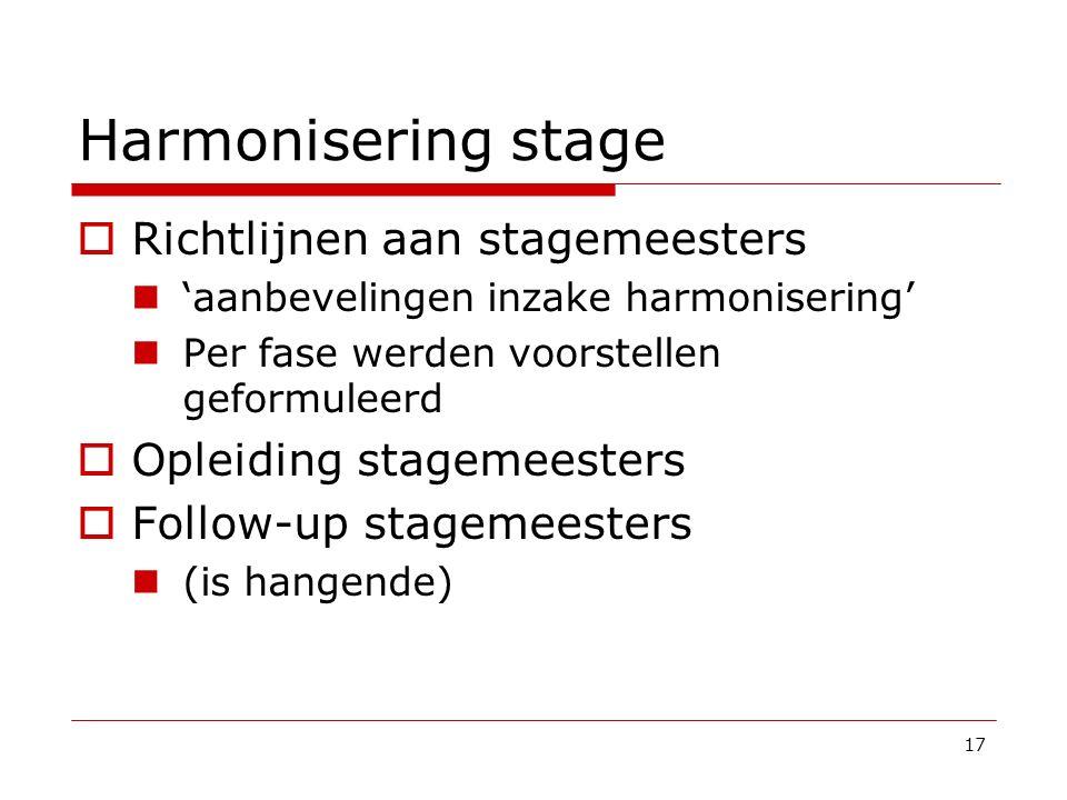 Harmonisering stage  Richtlijnen aan stagemeesters 'aanbevelingen inzake harmonisering' Per fase werden voorstellen geformuleerd  Opleiding stagemee