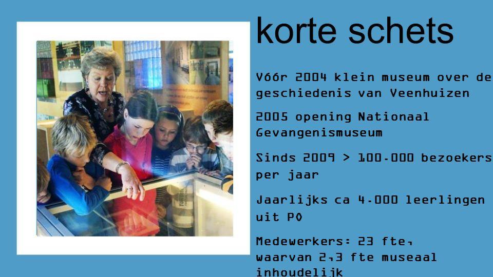 korte schets Vóór 2004 klein museum over de geschiedenis van Veenhuizen 2005 opening Nationaal Gevangenismuseum Sinds 2009 > 100.000 bezoekers per jaar Jaarlijks ca 4.000 leerlingen uit PO Medewerkers: 23 fte, waarvan 2,3 fte museaal inhoudelijk Ca 125 vrijwilligers