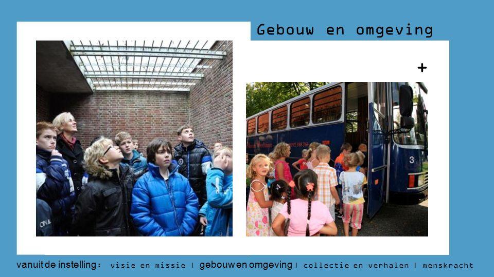 + Gebouw en omgeving vanuit de instelling : visie en missie | gebouw en omgeving | collectie en verhalen | menskracht | budget | aantallen