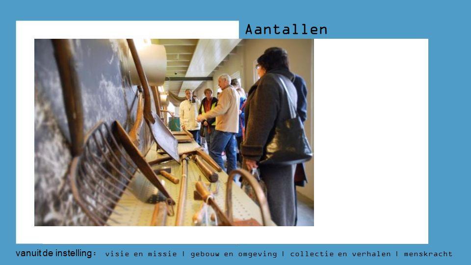 Aantallen vanuit de instelling : visie en missie | gebouw en omgeving | collectie en verhalen | menskracht | budget | aantallen