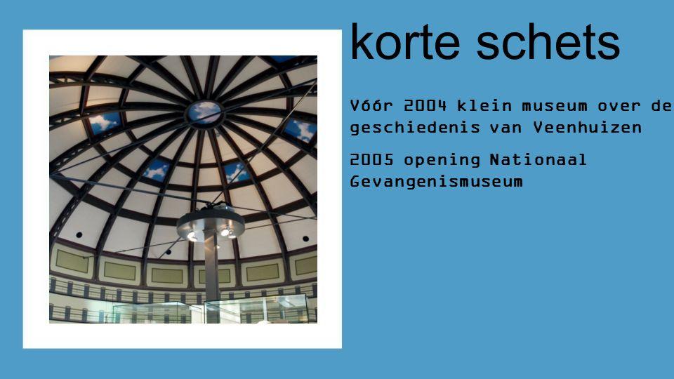 korte schets Vóór 2004 klein museum over de geschiedenis van Veenhuizen 2005 opening Nationaal Gevangenismuseum