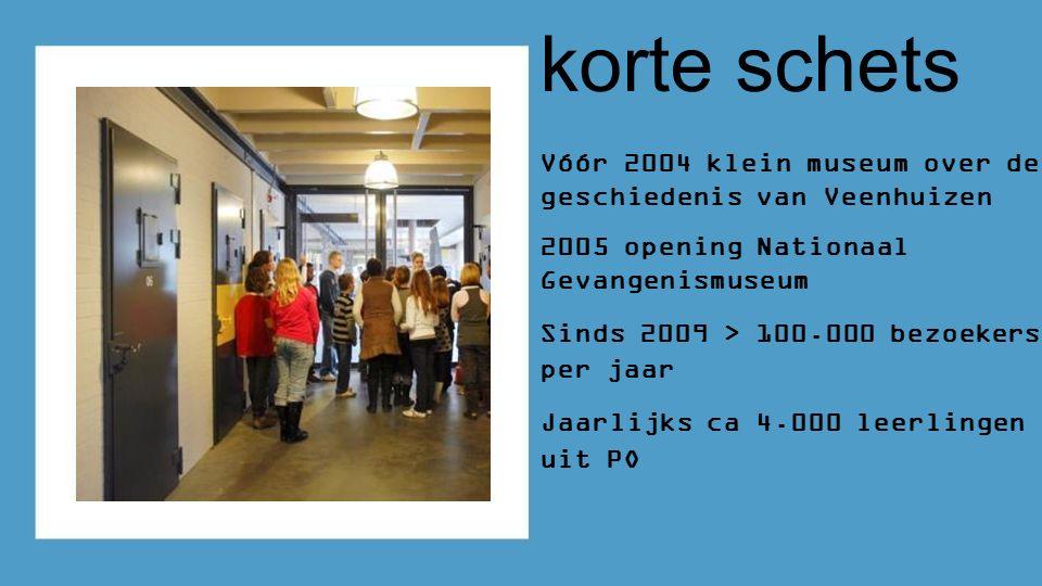 korte schets Vóór 2004 klein museum over de geschiedenis van Veenhuizen 2005 opening Nationaal Gevangenismuseum Sinds 2009 > 100.000 bezoekers per jaar Jaarlijks ca 4.000 leerlingen uit PO