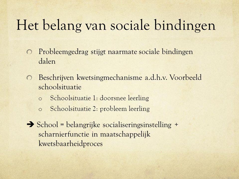 Het belang van sociale bindingen Probleemgedrag stijgt naarmate sociale bindingen dalen Beschrijven kwetsingmechanisme a.d.h.v.