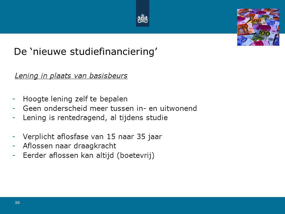 10 -Hoogte lening zelf te bepalen -Geen onderscheid meer tussen in- en uitwonend -Lening is rentedragend, al tijdens studie -Verplicht aflosfase van 1
