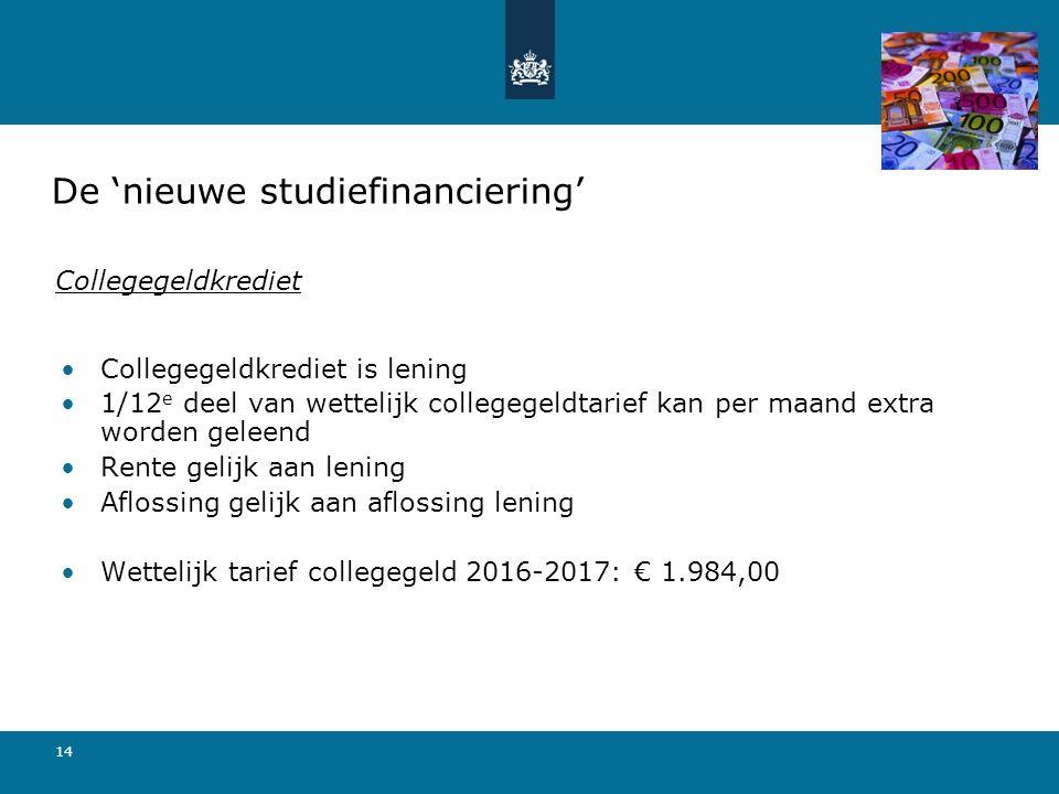 14 Collegegeldkrediet is lening 1/12 e deel van wettelijk collegegeldtarief kan per maand extra worden geleend Rente gelijk aan lening Aflossing gelijk aan aflossing lening Wettelijk tarief collegegeld 2016-2017: € 1.984,00 Collegegeldkrediet De 'nieuwe studiefinanciering'