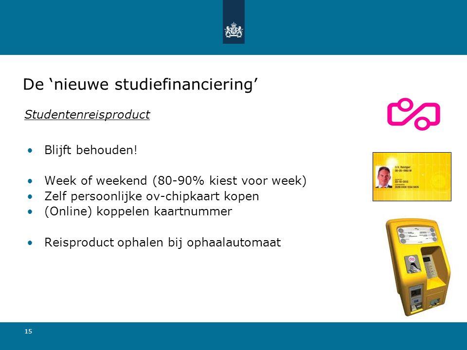 15 Blijft behouden! Week of weekend (80-90% kiest voor week) Zelf persoonlijke ov-chipkaart kopen (Online) koppelen kaartnummer Reisproduct ophalen bi