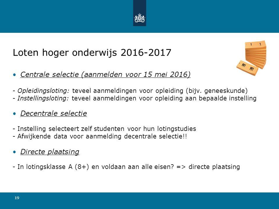 19 Loten hoger onderwijs 2016-2017 Centrale selectie (aanmelden voor 15 mei 2016) - Opleidingsloting: teveel aanmeldingen voor opleiding (bijv. genees