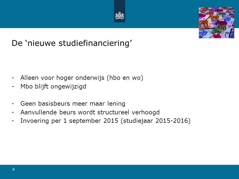 8 -Alleen voor hoger onderwijs (hbo en wo) -Mbo blijft ongewijzigd -Geen basisbeurs meer maar lening -Aanvullende beurs wordt structureel verhoogd -Invoering per 1 september 2015 (studiejaar 2015-2016) De 'nieuwe studiefinanciering'