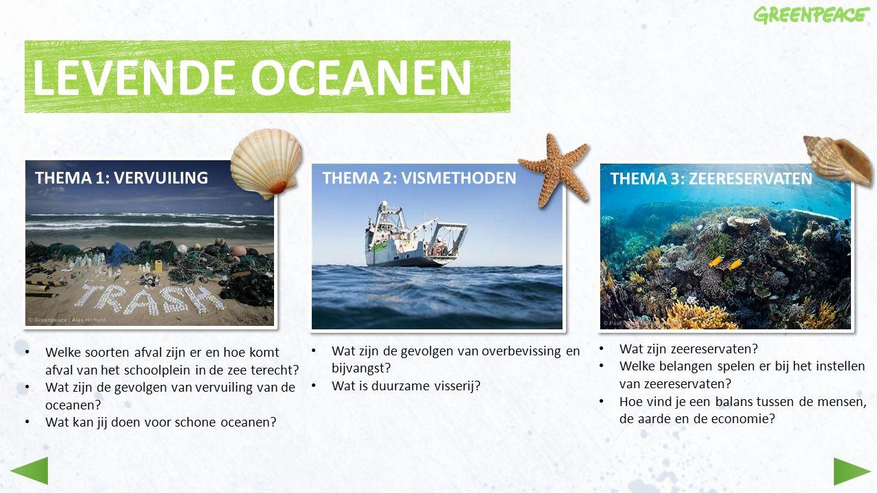LEVENDE OCEANEN Welke soorten afval zijn er en hoe komt afval van het schoolplein in de zee terecht.